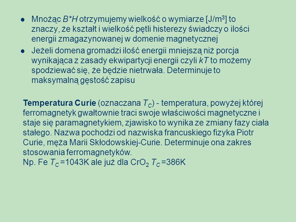 Mnożąc B*H otrzymujemy wielkość o wymiarze [J/m3] to znaczy, że kształt i wielkość pętli histerezy świadczy o ilości energii zmagazynowanej w domenie magnetycznej